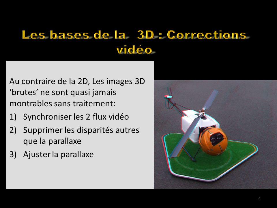 Back to the basics Au contraire de la 2D, Les images 3D brutes ne sont quasi jamais montrables sans traitement: 1)Synchroniser les 2 flux vidéo 2)Supp