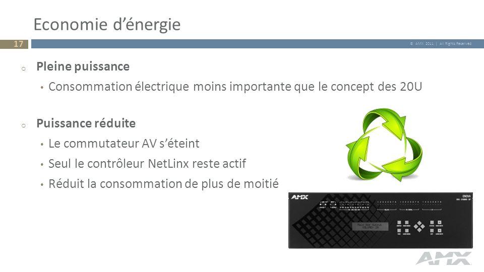 © AMX 2011 | All Rights Reserved Economie dénergie o Pleine puissance Consommation électrique moins importante que le concept des 20U o Puissance rédu