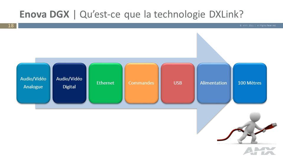 © AMX 2011 | All Rights Reserved Enova DGX | Quest-ce que la technologie DXLink? 18 Audio/Vidéo Analogue Audio/Vidéo Digital EthernetCommandesUSBAlime