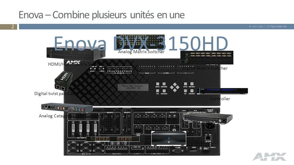 © AMX 2011   All Rights Reserved DXLink Emetteurs & Récepteurs o Transporte sur un même câble les signaux Vidéo & audio, analogues & digitaux avec les commandes RS-232, IR-Rx/Tx, lEthernet, lUSB et lalim.