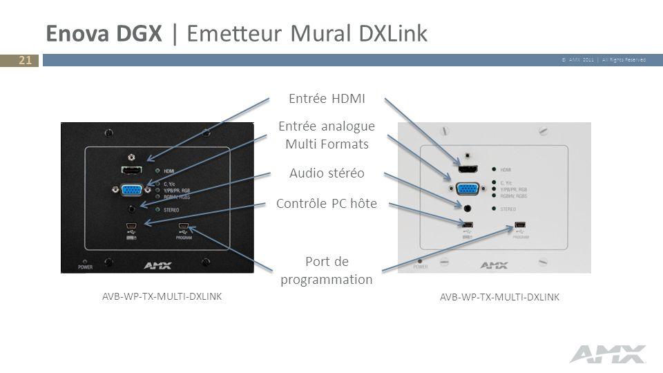 © AMX 2011 | All Rights Reserved Enova DGX | Emetteur Mural DXLink Entrée HDMI Entrée analogue Multi Formats Audio stéréo Contrôle PC hôte Port de pro