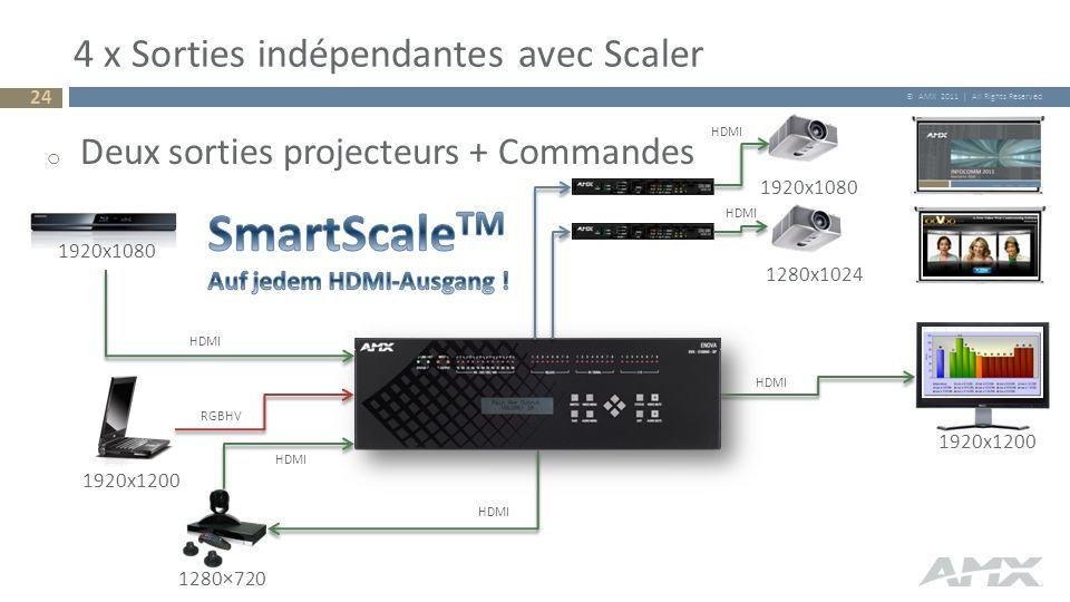 © AMX 2011 | All Rights Reserved 4 x Sorties indépendantes avec Scaler o Deux sorties projecteurs + Commandes 1280×720 1920x1080 1920x1200 24 RGBHV HD