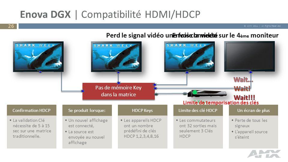 © AMX 2011 | All Rights Reserved 26 Confirmation HDCP La validation Clé nécessite de 5 à 15 sec sur une matrice traditionnelle. Se produit lorsque: Un