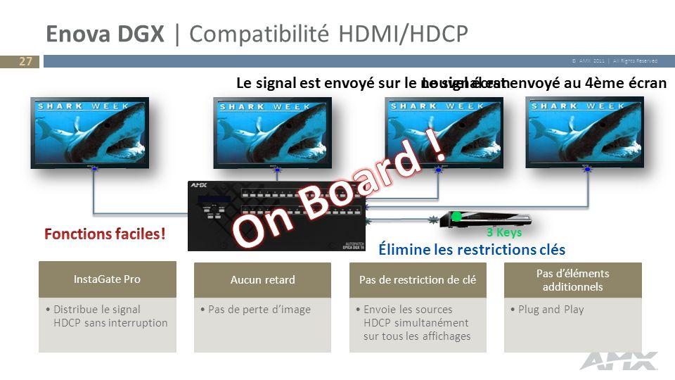 © AMX 2011 | All Rights Reserved 27 3 Keys InstaGate Pro Distribue le signal HDCP sans interruption Aucun retard Pas de perte dimage Pas de restrictio