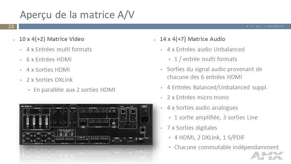 © AMX 2011 | All Rights Reserved o 10 x 4(+2) Matrice Video 4 x Entrées multi formats 6 x Entrées HDMI 4 x Sorties HDMI 2 x Sorties DXLink En parallèl