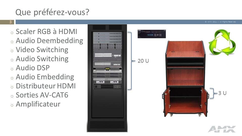 © AMX 2011 | All Rights Reserved Que préférez-vous? 3 o Scaler RGB à HDMI o Audio Deembedding o Video Switching o Audio Switching o Audio DSP o Audio