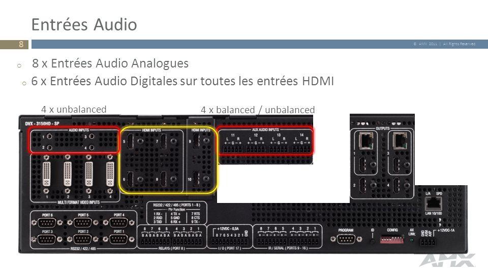 © AMX 2011 | All Rights Reserved o 8 x Entrées Audio Analogues o 6 x Entrées Audio Digitales sur toutes les entrées HDMI 4 x unbalanced Entrées Audio
