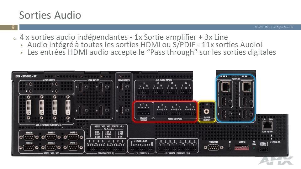 © AMX 2011   All Rights Reserved Enova DVX-3150HD Résumé 30 o All-in-One matrice 10x4 dans un boîtier 3U Contrôleur, Scaler, Convertisseur Audio & Vidéo, amplificateur & DSP o Matrice compatible HDMI/HDCP Distribution de signaux HDMI/HDCP à chaque affichage sans délai Aucun outil additionnel, aucun retard, aucune limitation Key o Audio/Vidéo analogiques/numériques sur un simple câble universel Sortie parfaitement redimensionnée (Scaler) à la résolution native de laffichage o Simple échange et conversion des sources et signaux La standardisation réduit le coût global.