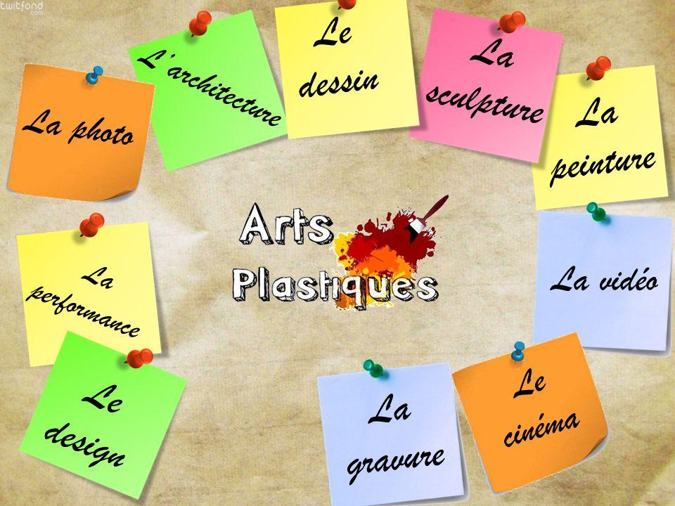 La peinture La sculpture Larchitecture La photo La vidéo Le cinéma La performance Le design Le dessin La gravure