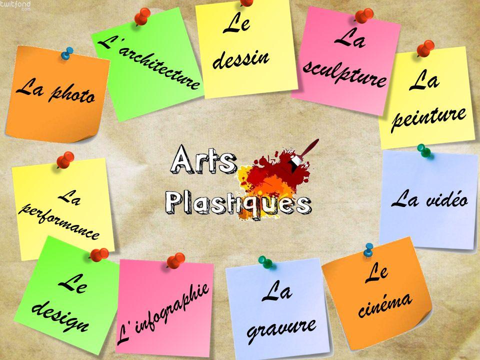 La peinture La sculpture Larchitecture La photo La vidéo Le cinéma La performance Le design Linfographie Le dessin La gravure
