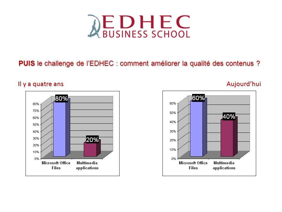 ESPEME PUIS le challenge de lEDHEC : comment améliorer la qualité des contenus ? Il y a quatre ansAujourdhui