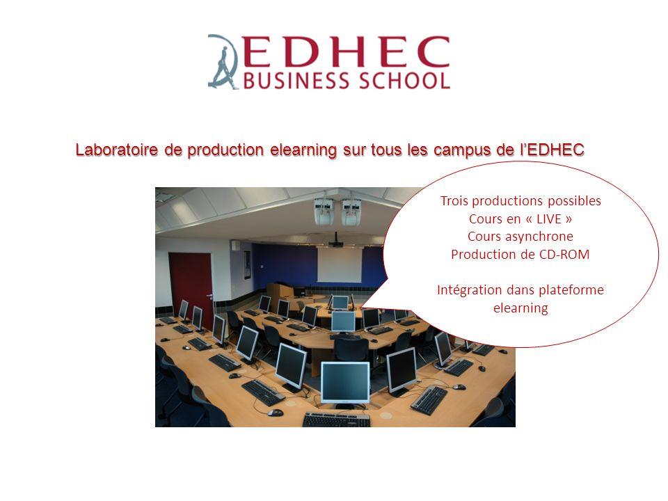 Laboratoire de production elearning sur tous les campus de lEDHEC Trois productions possibles Cours en « LIVE » Cours asynchrone Production de CD-ROM