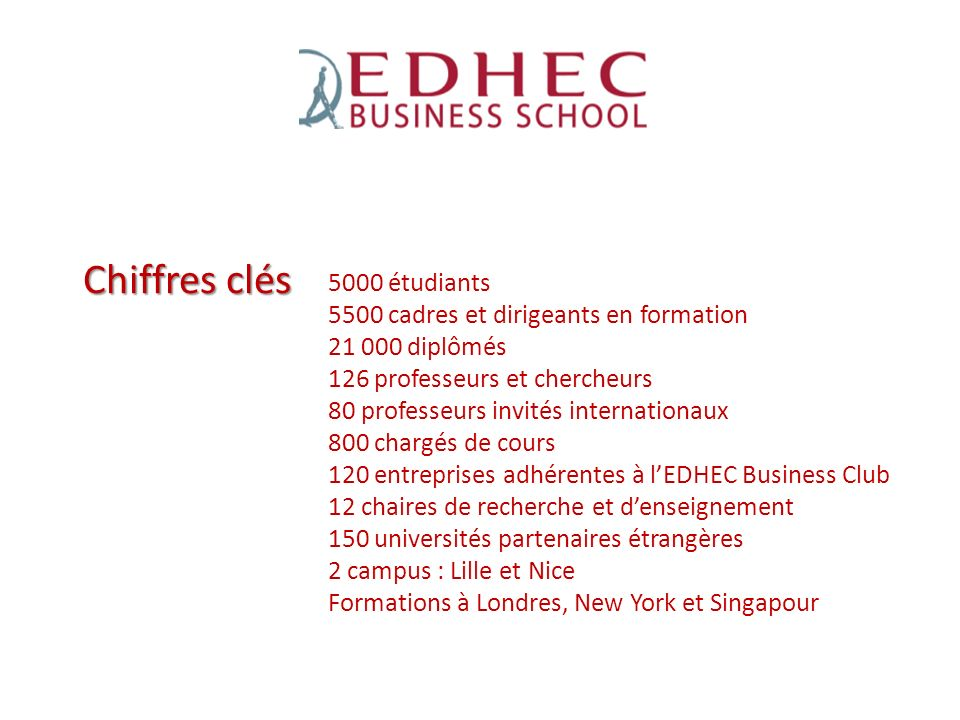 Chiffres clés 5000 étudiants 5500 cadres et dirigeants en formation 21 000 diplômés 126 professeurs et chercheurs 80 professeurs invités internationau