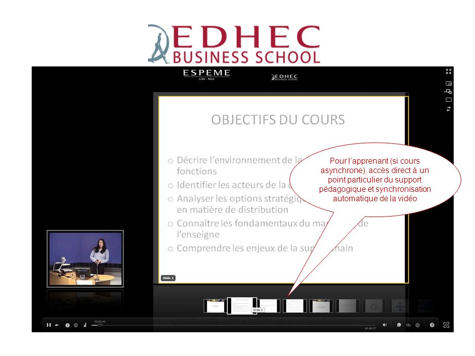 ESPEME Pour lapprenant (si cours asynchrone), accès direct à un point particulier du support pédagogique et synchronisation automatique de la vidéo