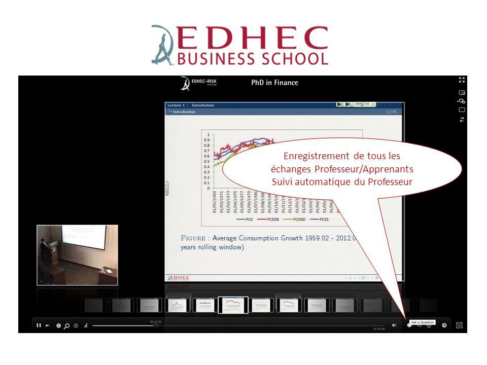 ESPEME Enregistrement de tous les échanges Professeur/Apprenants Suivi automatique du Professeur