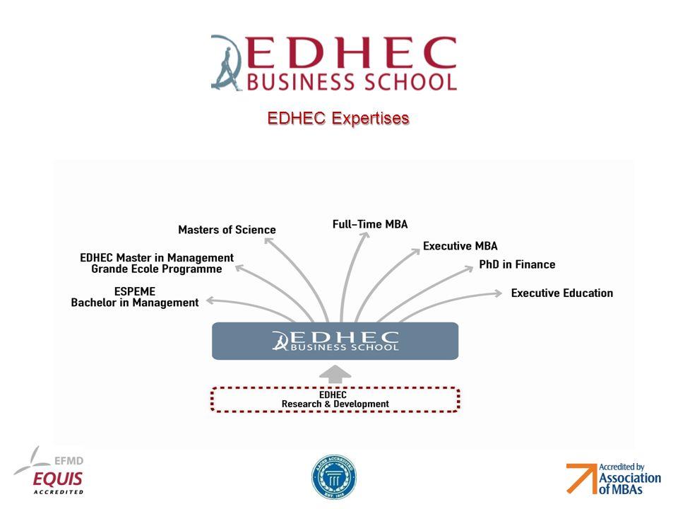 ESPEME PUIS le challenge de lEDHEC : comment améliorer la qualité des contenus .
