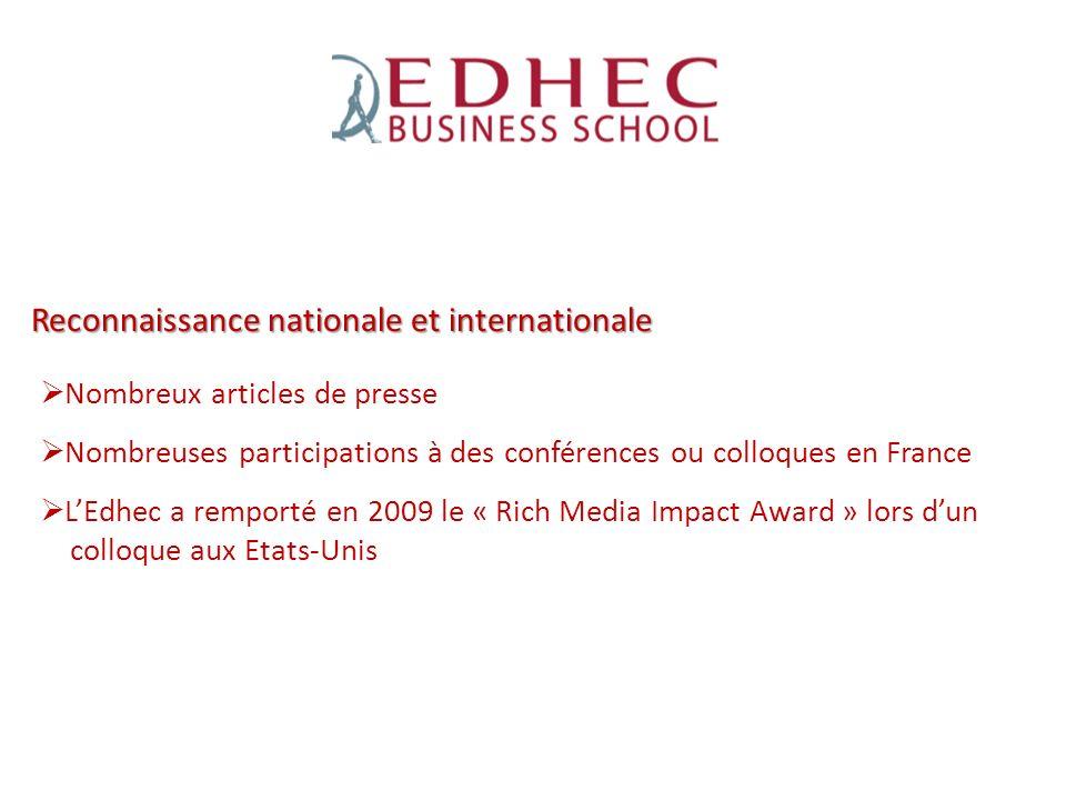 Reconnaissance nationale et internationale Nombreux articles de presse Nombreuses participations à des conférences ou colloques en France LEdhec a rem