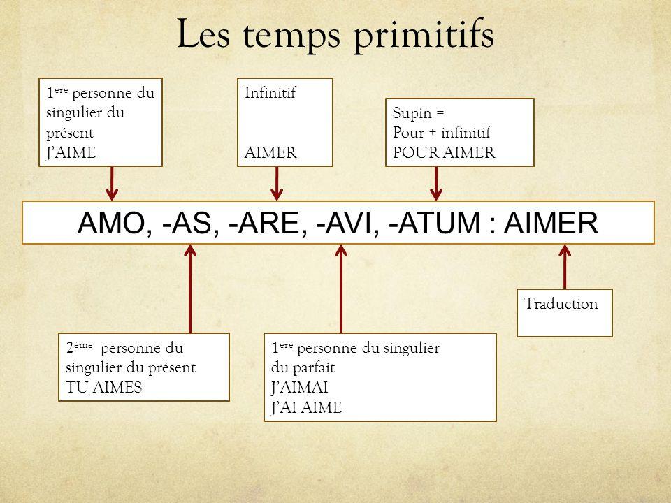 Les temps primitifs AMO, -AS, -ARE, -AVI, -ATUM : AIMER 1 ère personne du singulier du présent JAIME 2 ème personne du singulier du présent TU AIMES I