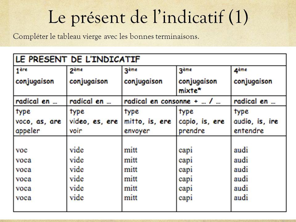 Le présent de lindicatif (1) Compléter le tableau vierge avec les bonnes terminaisons.