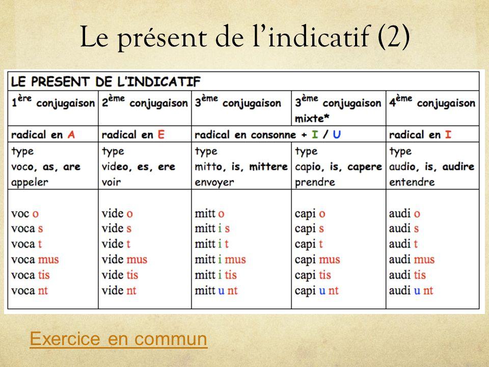 Le présent de lindicatif (2) Exercice en commun