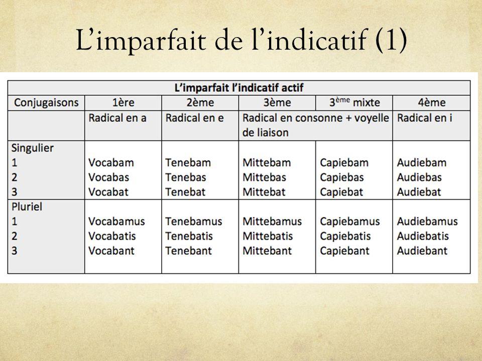 Limparfait de lindicatif (2) Vocabulaire utile : Do, das, dare : donner Mitto, is, ere : envoyer Capio, is, ere : prendre Audio, is, ire : écouter Deleo, es, ere : détruire NOUS DONNIONS TU ENVOYAIS ILS PRENAIENT VOUS ECOUTIEZ IL DETRUISAIT DABAMUS MITTEBA S CAPIEBA NT AUDIEBA TIS DELEBA T EXERCICE de formation MOTS MELES