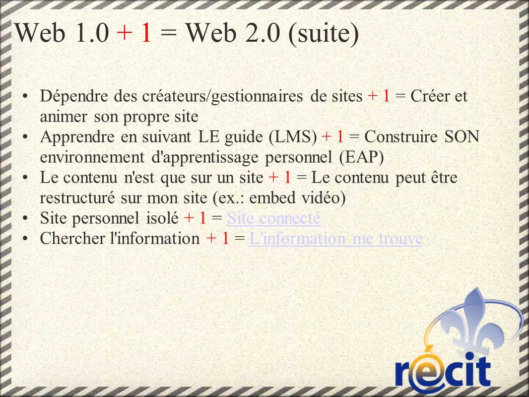 Web 1.0 + 1 = Web 2.0 (suite) Dépendre des créateurs/gestionnaires de sites + 1 = Créer et animer son propre site Apprendre en suivant LE guide (LMS) + 1 = Construire SON environnement d apprentissage personnel (EAP) Le contenu n est que sur un site + 1 = Le contenu peut être restructuré sur mon site (ex.: embed vidéo) Site personnel isolé + 1 = Site connectéSite connecté Chercher l information + 1 = L information me trouveL information me trouve