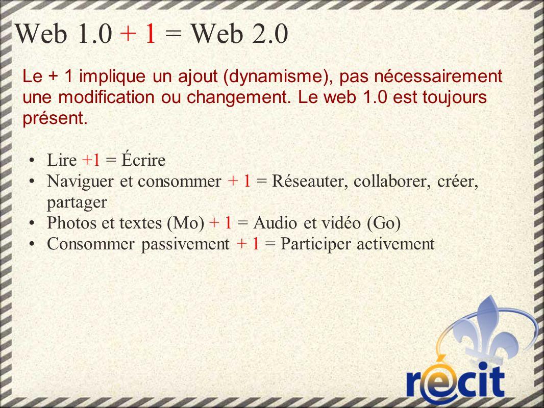 Web 1.0 + 1 = Web 2.0 Le + 1 implique un ajout (dynamisme), pas nécessairement une modification ou changement.