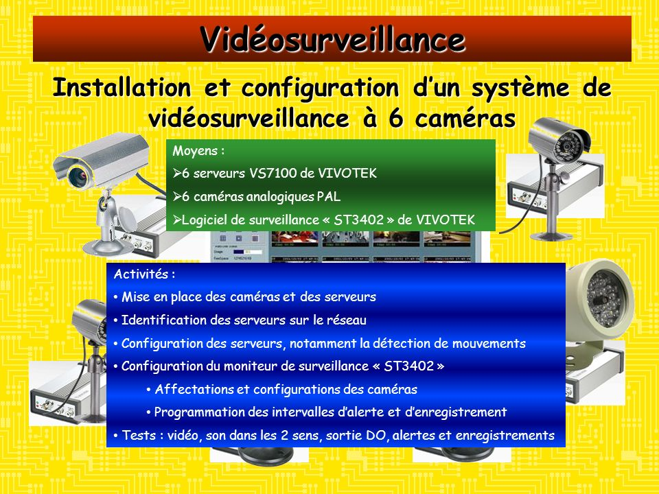 Vidéosurveillance Installation et configuration dun système de vidéosurveillance à 6 caméras Moyens : 6 serveurs VS7100 de VIVOTEK 6 caméras analogiqu