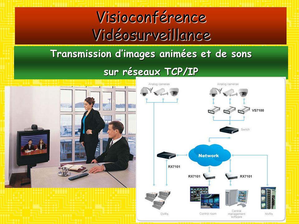 Visioconférence Vidéosurveillance Transmission dimages animées et de sons sur réseaux TCP/IP
