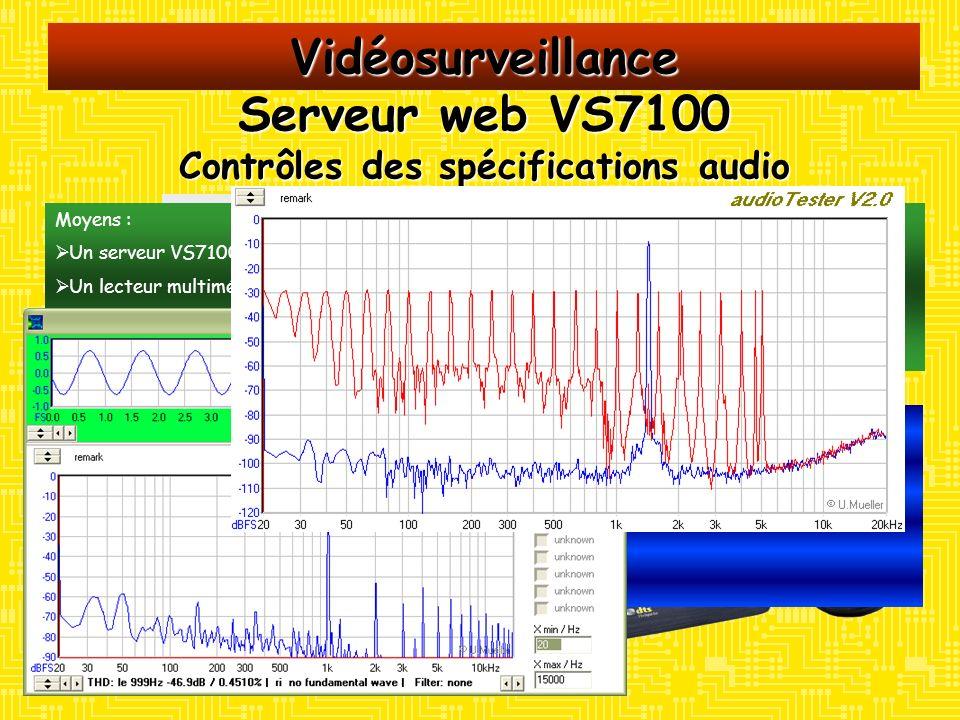 Vidéosurveillance Serveur web VS7100 Contrôles des spécifications vidéo Moyens : Un serveur VS7100 de VIVOTEK Un lecteur multimédia Une carte « SD » comportant les films de test (mires) Un oscilloscope avec des fonctions de synchro vidéo Activités : Insertion du serveur dans le réseau du lycée Contrôle de spécifications vidéo pour différents débits, codecs et formats dimage imposés : mires statiques : contrôles des niveaux, du format de limage, de la linéarité (gamme de gris) à loscilloscope et de la résolution (à loscilloscope et à lécran) mires tournantes : évaluation visuelle de la qualité du codage Comparaisons avec les résultats attendus