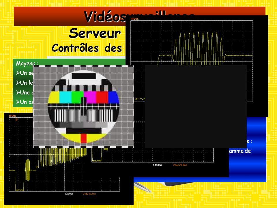 Vidéosurveillance Serveur web VS7100 Contrôles des spécifications vidéo Moyens : Un serveur VS7100 de VIVOTEK Un lecteur multimédia Une carte « SD » c