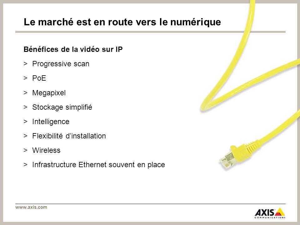 www.axis.com Bénéfices de la vidéo sur IP >Progressive scan >PoE >Megapixel >Stockage simplifié >Intelligence >Flexibilité dinstallation >Wireless >In