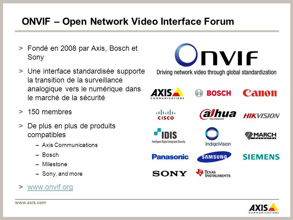 www.axis.com ONVIF – Open Network Video Interface Forum >Fondé en 2008 par Axis, Bosch et Sony >Une interface standardisée supporte la transition de l