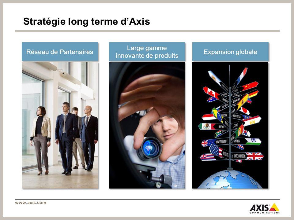 www.axis.com Stratégie long terme dAxis Large gamme innovante de produits Réseau de Partenaires Expansion globale