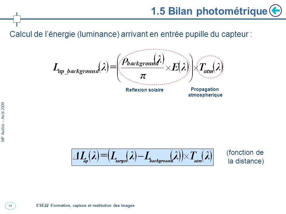19 MF Audier – Avril 2009 1.5 Bilan photométrique Calcul de lénergie (luminance) arrivant en entrée pupille du capteur : Reflexion solaire Propagation atmospherique (fonction de la distance) ESE22 :Formation, capture et restitution des images