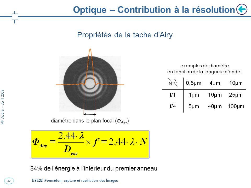 30 MF Audier – Avril 2009 Optique – Contribution à la résolution Propriétés de la tache dAiry diamètre dans le plan focal ( Airy ) 84% de lénergie à lintérieur du premier anneau exemples de diamètre en fonction de la longueur donde : N ESE22 :Formation, capture et restitution des images