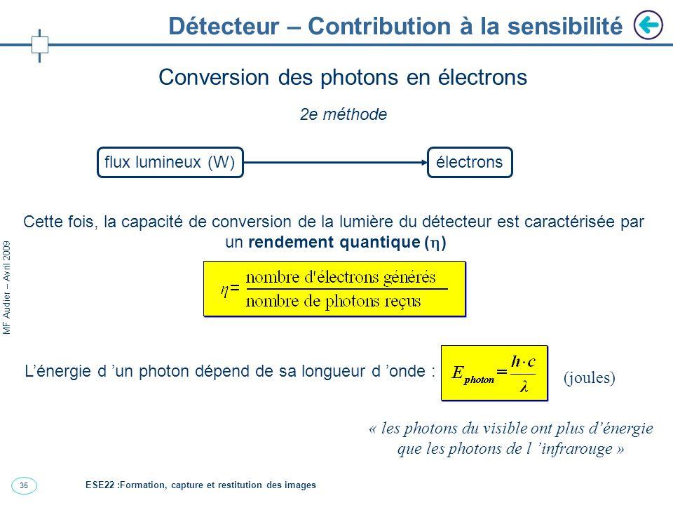 35 MF Audier – Avril 2009 Détecteur – Contribution à la sensibilité Conversion des photons en électrons 2e méthode flux lumineux (W)électrons Cette fois, la capacité de conversion de la lumière du détecteur est caractérisée par un rendement quantique ( ) Lénergie d un photon dépend de sa longueur d onde : (joules) « les photons du visible ont plus dénergie que les photons de l infrarouge » ESE22 :Formation, capture et restitution des images