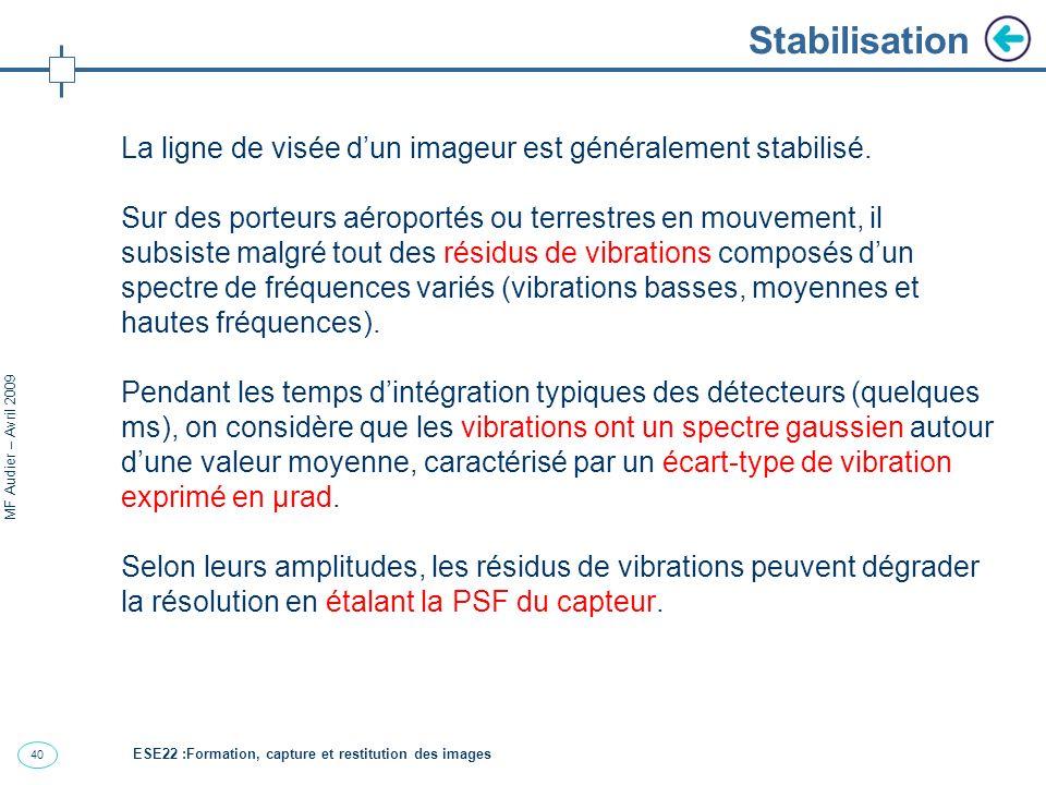 40 MF Audier – Avril 2009 Stabilisation La ligne de visée dun imageur est généralement stabilisé.