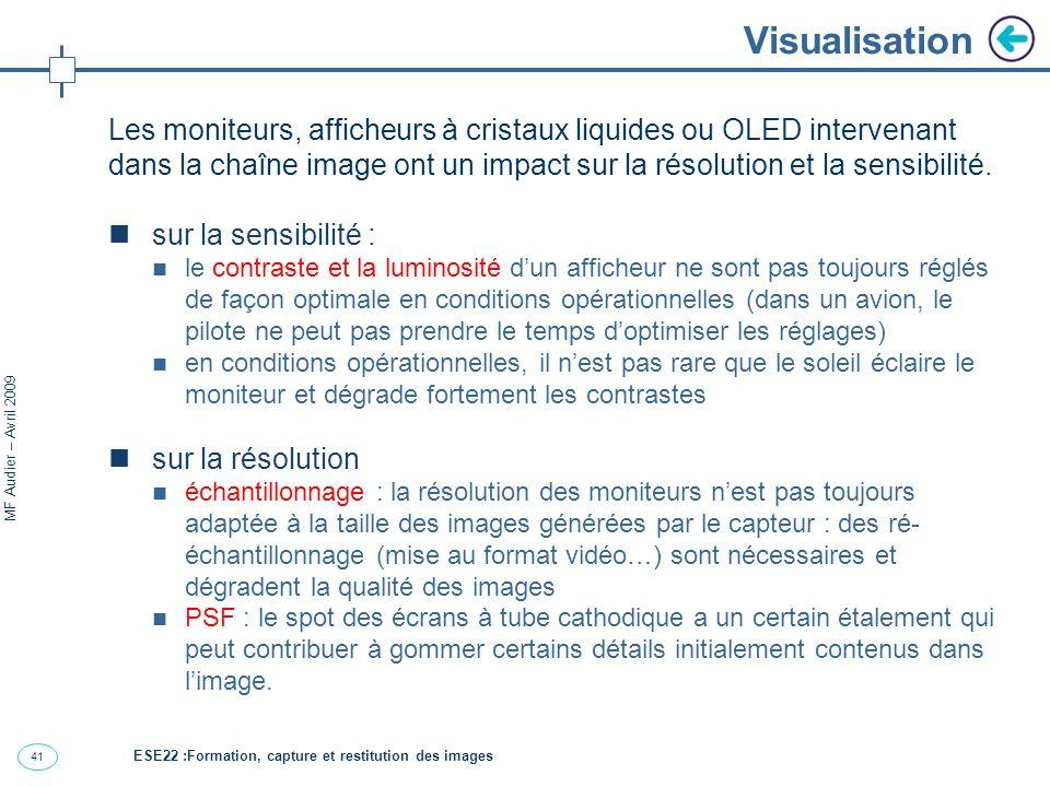 41 MF Audier – Avril 2009 Visualisation Les moniteurs, afficheurs à cristaux liquides ou OLED intervenant dans la chaîne image ont un impact sur la résolution et la sensibilité.