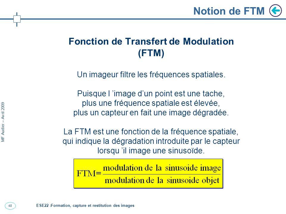 48 MF Audier – Avril 2009 Notion de FTM Fonction de Transfert de Modulation (FTM) Un imageur filtre les fréquences spatiales.