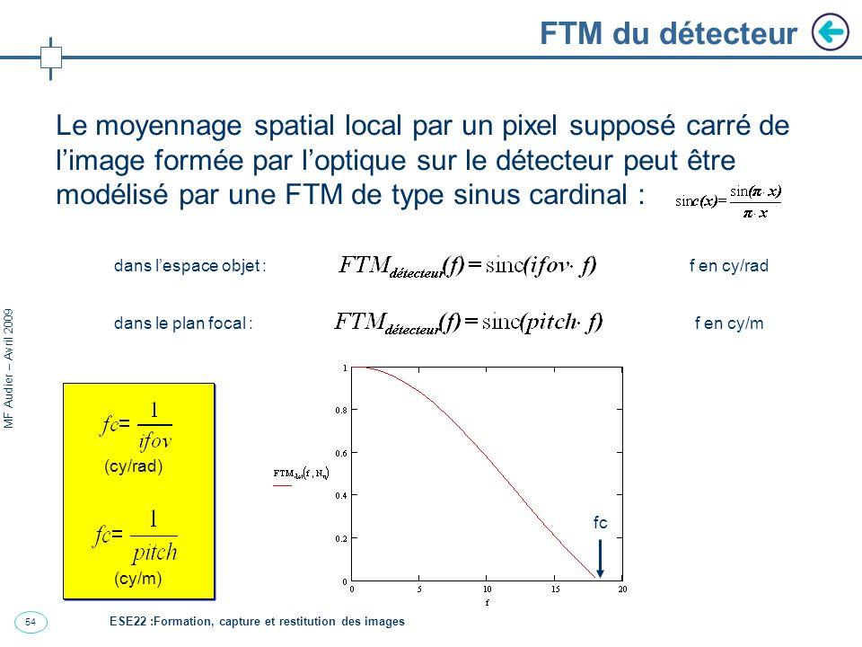 54 MF Audier – Avril 2009 FTM du détecteur Le moyennage spatial local par un pixel supposé carré de limage formée par loptique sur le détecteur peut être modélisé par une FTM de type sinus cardinal : dans lespace objet :f en cy/rad dans le plan focal :f en cy/m (cy/rad) (cy/m) fc ESE22 :Formation, capture et restitution des images