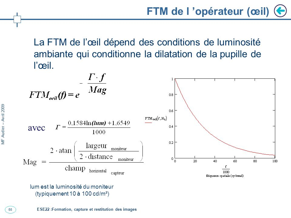 56 MF Audier – Avril 2009 FTM de l opérateur (œil) La FTM de lœil dépend des conditions de luminosité ambiante qui conditionne la dilatation de la pup