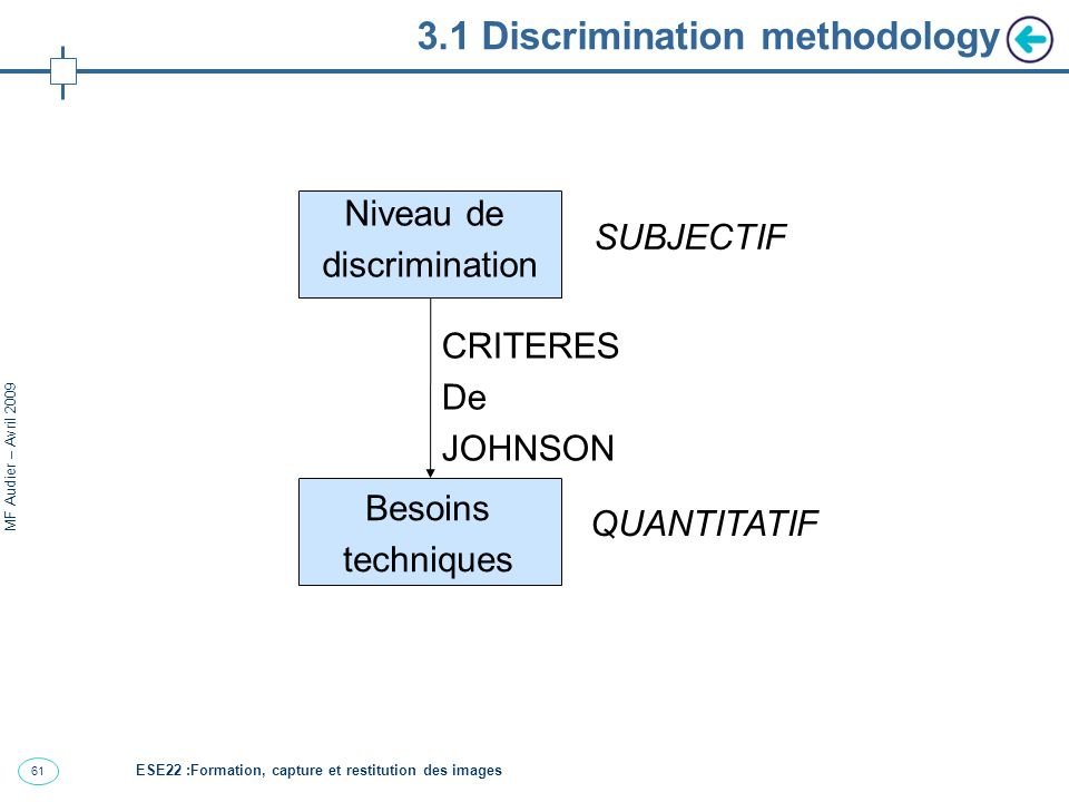 61 MF Audier – Avril 2009 3.1 Discrimination methodology Niveau de discrimination Besoins techniques SUBJECTIF QUANTITATIF CRITERES De JOHNSON ESE22 :