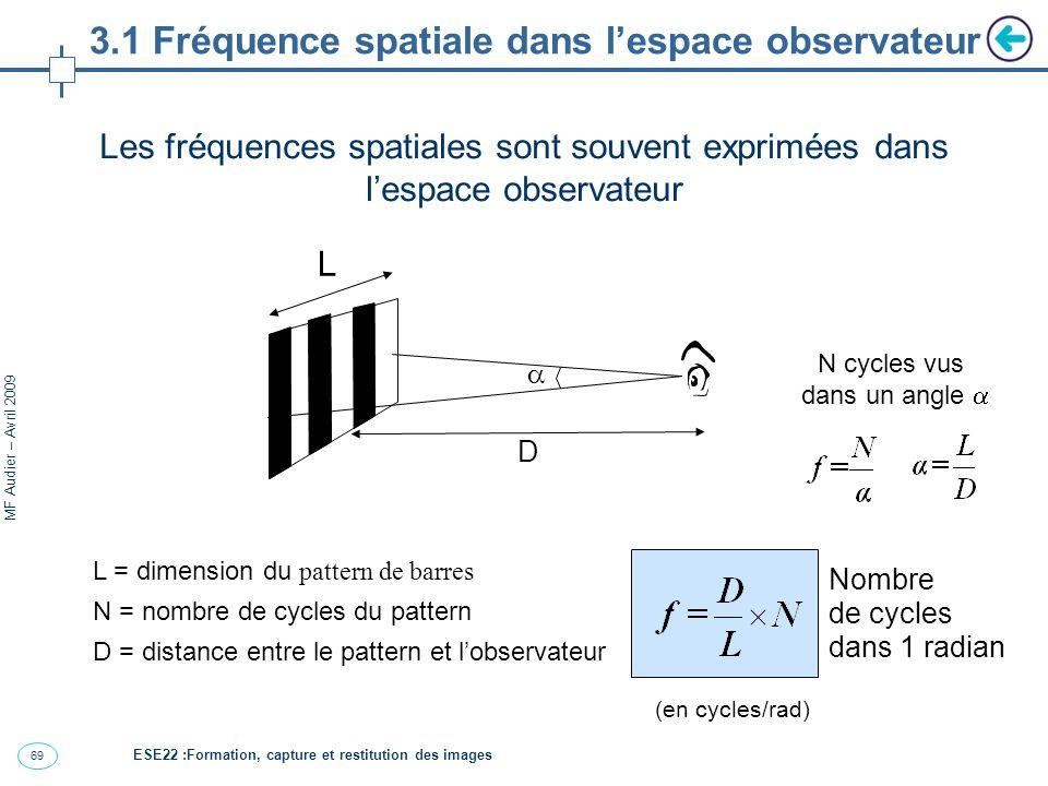 69 MF Audier – Avril 2009 3.1 Fréquence spatiale dans lespace observateur Les fréquences spatiales sont souvent exprimées dans lespace observateur L L = dimension du pattern de barres N = nombre de cycles du pattern D = distance entre le pattern et lobservateur D N cycles vus dans un angle (en cycles/rad) Nombre de cycles dans 1 radian ESE22 :Formation, capture et restitution des images