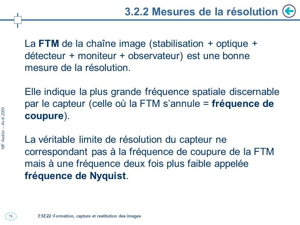 75 MF Audier – Avril 2009 3.2.2 Mesures de la résolution La FTM de la chaîne image (stabilisation + optique + détecteur + moniteur + observateur) est une bonne mesure de la résolution.