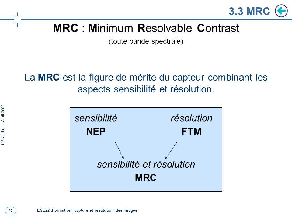78 MF Audier – Avril 2009 3.3 MRC La MRC est la figure de mérite du capteur combinant les aspects sensibilité et résolution.