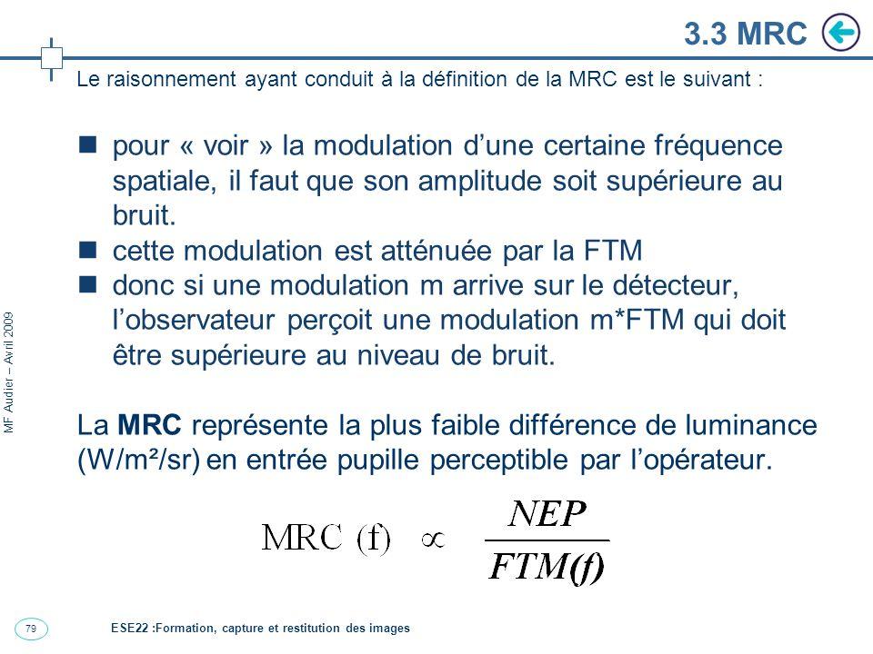 79 MF Audier – Avril 2009 3.3 MRC Le raisonnement ayant conduit à la définition de la MRC est le suivant : pour « voir » la modulation dune certaine fréquence spatiale, il faut que son amplitude soit supérieure au bruit.