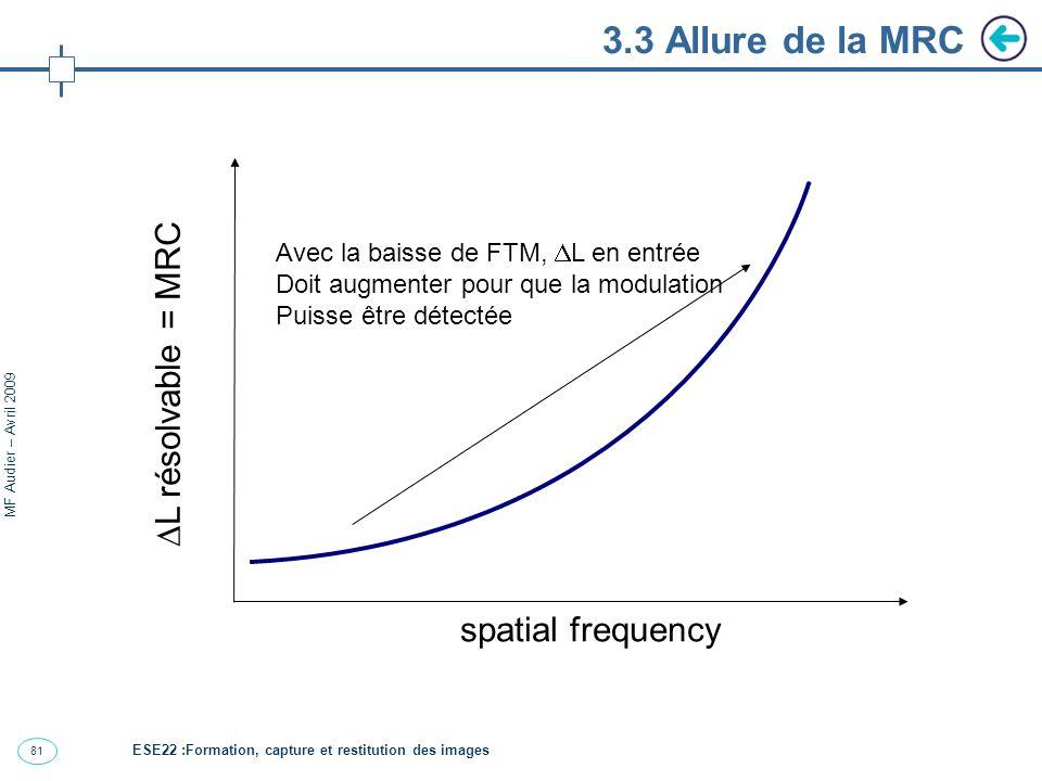 81 MF Audier – Avril 2009 3.3 Allure de la MRC spatial frequency L résolvable = MRC Avec la baisse de FTM, L en entrée Doit augmenter pour que la modulation Puisse être détectée ESE22 :Formation, capture et restitution des images
