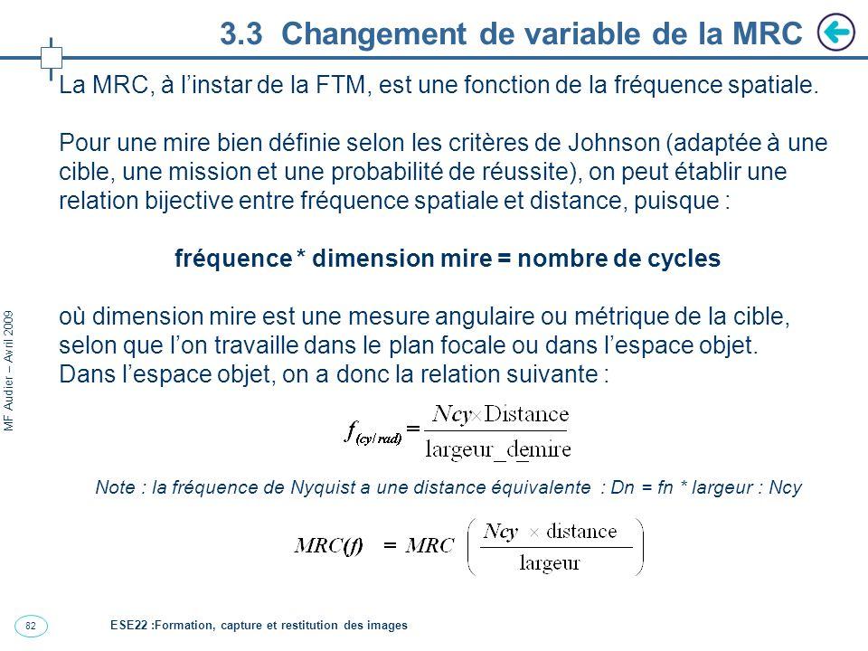 82 MF Audier – Avril 2009 3.3 Changement de variable de la MRC La MRC, à linstar de la FTM, est une fonction de la fréquence spatiale.