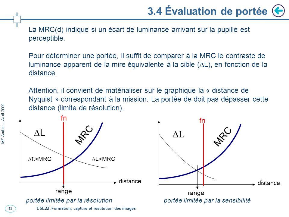 83 MF Audier – Avril 2009 3.4 Évaluation de portée La MRC(d) indique si un écart de luminance arrivant sur la pupille est perceptible.